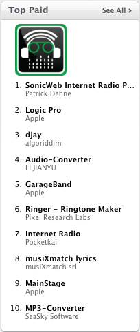 SonicWeb still the top music app in the german mac app store - Blog